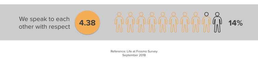 LifeatFrosmo survey 2018