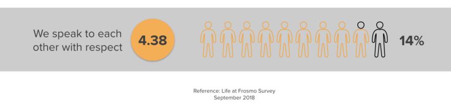 LifeatFrosmo survey 2018