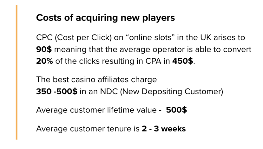 Costs of acquiring new players
