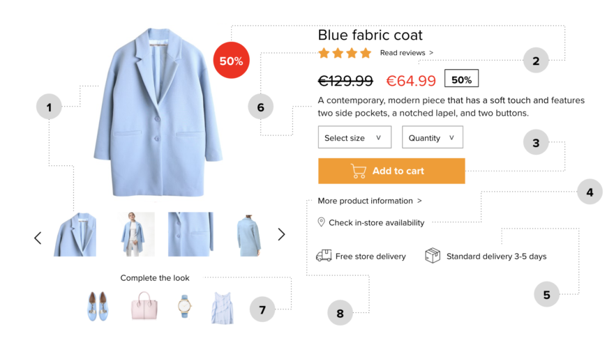 Make sure you have the basics of a product page covered
