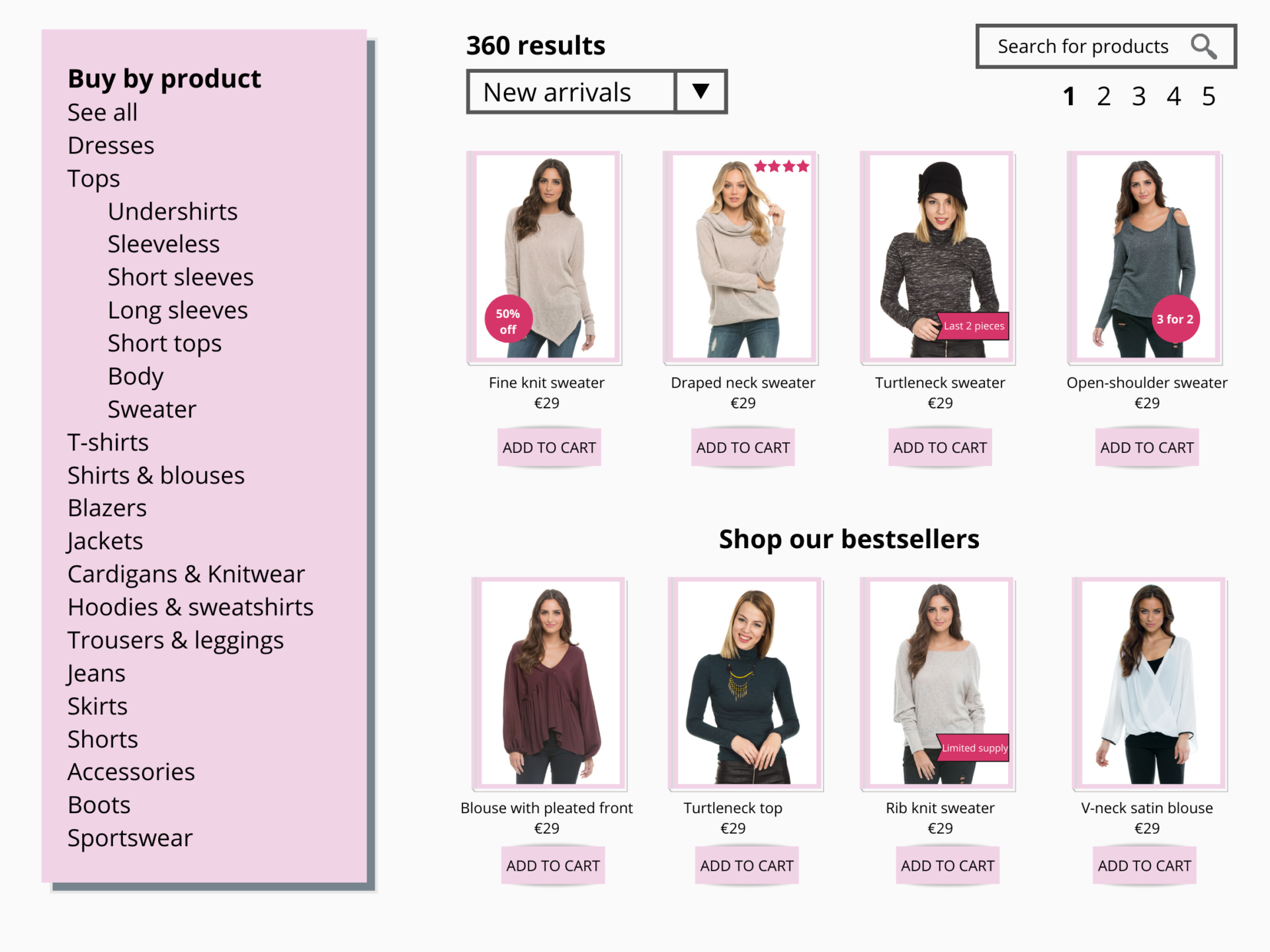 How to personalize and optimize category pages to maximize profitability