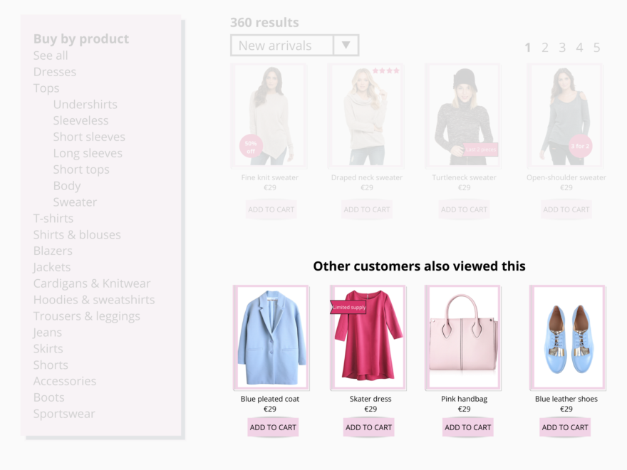 Utilize past purchase information to automatically recommend the most relevant products