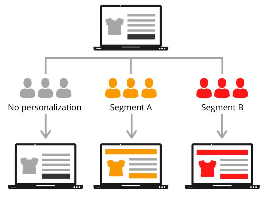 Personalization by segments